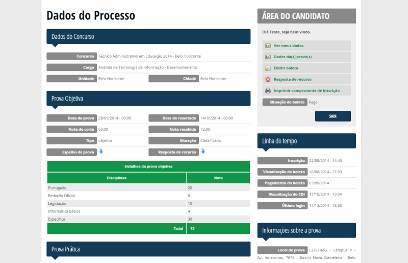 Dados do Processo - Área do Candidato