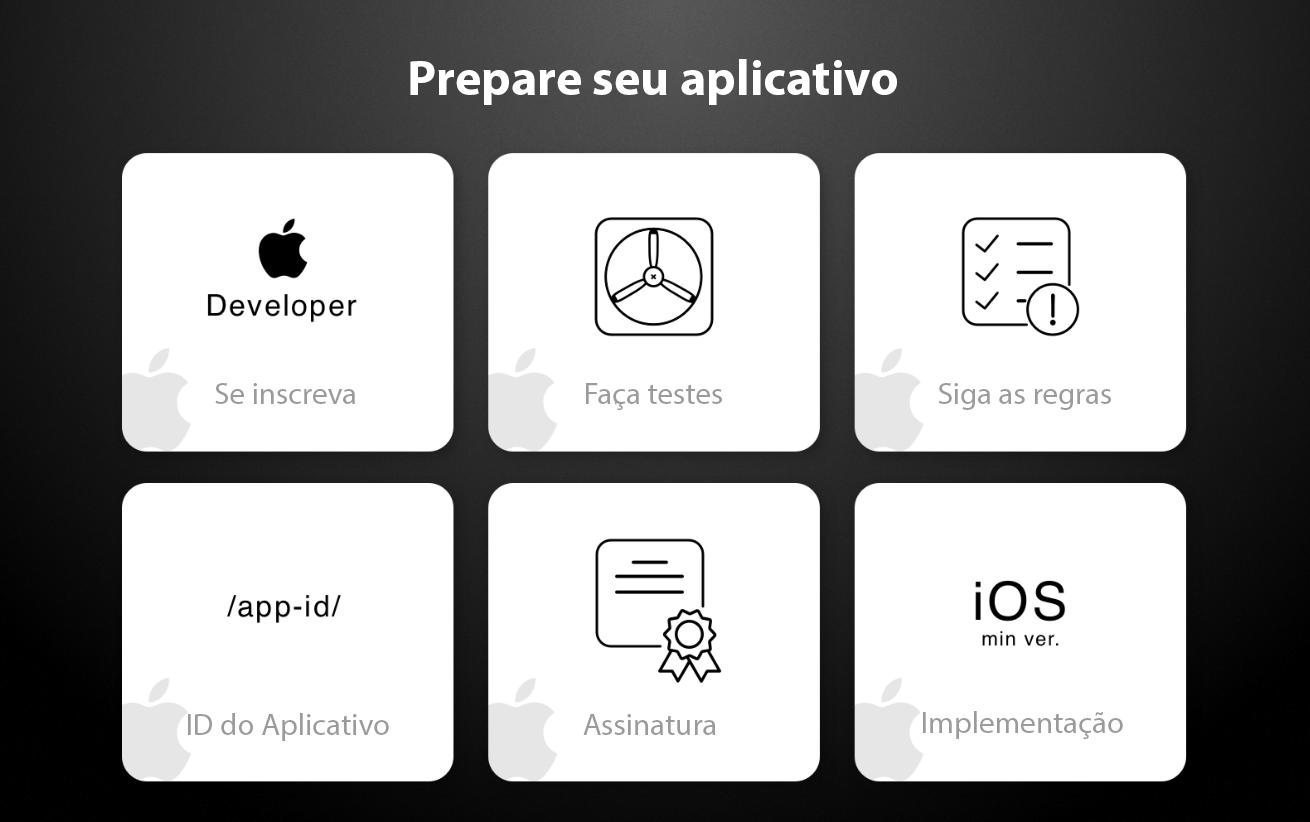 Como publicar um aplicativo iOS na App Store - Codificar