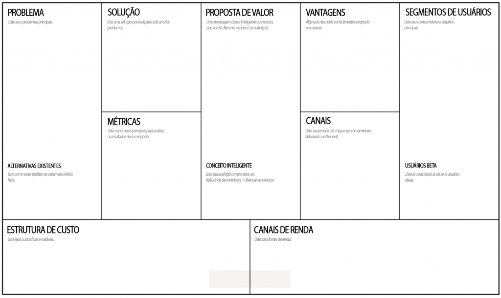 Lean Canvas para aplicativos