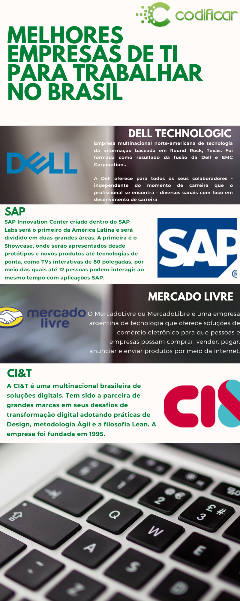 Empresa de Software